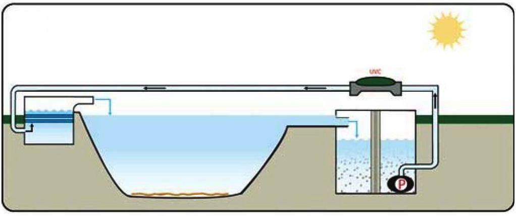 аквафорте схема работы насоса
